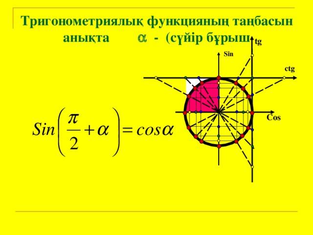 Тригонометриялық функцияның таңбасын анықта   -  ( сүйір бұрыш tg Sin ctg Cos