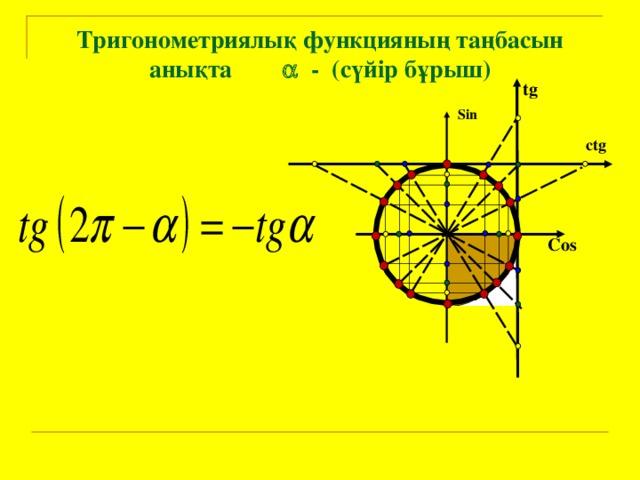 Тригонометриялық функцияның таңбасын анықта   -  ( сүйір бұрыш ) tg Sin ctg Cos