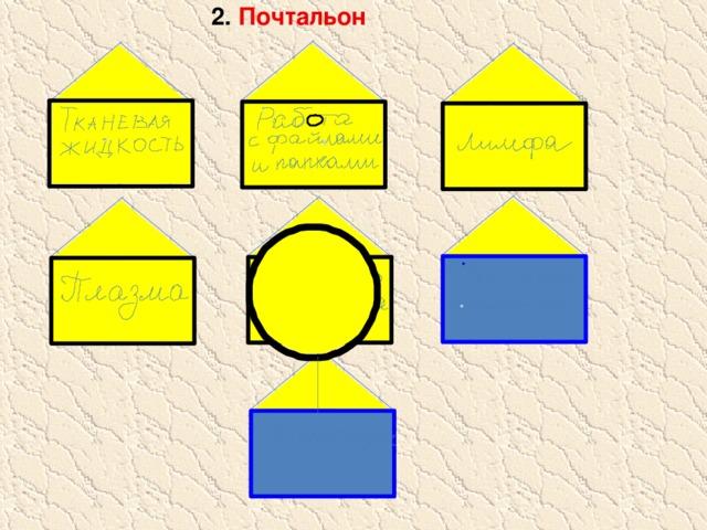 2. Почтальон 1. слегка желтоватая жидкость 2. 95% вода 3.находится в лимфатических сосудах 1.перемещение 2.создание 3. копирование 4.копирование 1.между клетками тканей 2.26,5% от массы тела 1. 92% воды 2. 7-8% белки 3. 2% углеводы, жиры 4. глобулины 5.бесцветная жидкость 6. альбумины 7. фибриноген 1.эритроциты 2.лейкоциты 3.тромбоциты 1.системный блок 2. монитор 3.клавиатура 4.