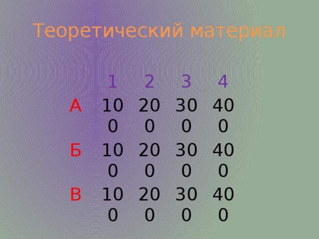 Теоретический материал 1 А 100 Б 2 3 100 200 В 4 300 200 100 300 400 200 400 300 400