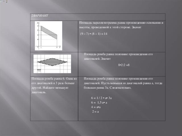 2ВАРИАНТ Площадь параллелограмма равна произведению основания и высоты, проведенной к этой стороне. Значит  (9 – 7) • (8 – 1) = 14 Площадь ромба равна половине произведения его диагоналей. Значит 8•2:2 =8 Площадь ромба равна 6. Одна из его диагоналей в 3 раза больше другой. Найдите меньшую диагональ. Площадь ромба равна половине произведения его диагоналей. Пусть меньшая из диагоналей равна a , тогда большая равна 3 a . Следовательно,  6 = 1 / 2 • а• 3а  6 = 1,5 а• а  4 = а•а  2 = а