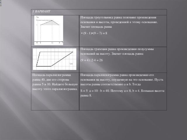 1 ВАРИАНТ Площадь треугольника равна половине произведения основания и высоты, проведенной к этому основанию. Значит площадь равна  • (9 - 1)•(9 – 7) = 8 Площадь трапеции равна произведению полусуммы оснований на высоту. Значит площадь равна (9 + 4) :2∙4 = 26 Площадь параллелограмма равна 40, две его стороны равны 5 и 10. Найдите большую высоту этого параллелограмма. Площадь параллелограмма равна произведению его основания на высоту, опущенную на это основание. Пусть высоты равны соответственно a и b . Тогда S = 5 a = 10 ∙ b = 40. Поэтому a = 8, b = 4. Большая высота равна 8.