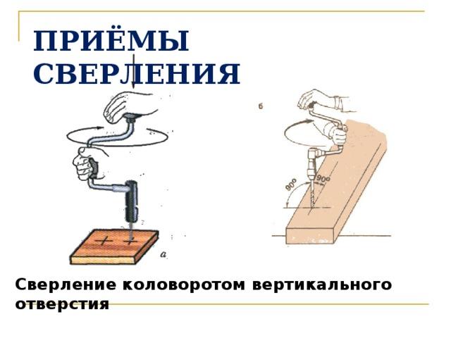 ПРИЁМЫ СВЕРЛЕНИЯ Сверление коловоротом вертикального отверстия