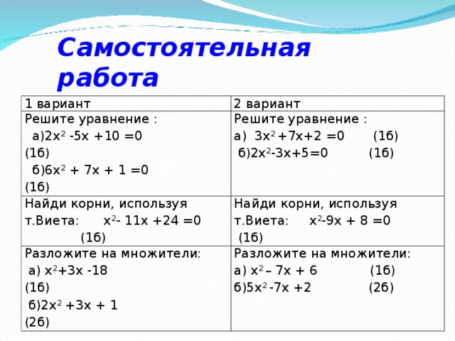 Самостоятельная работа 1 вариант 2 вариант Решите уравнение :  а)2х 2 -5х +10 =0 (1б)  б)6х 2 + 7х + 1 =0 (1б) Решите уравнение : а) 3х 2 +7х+2 =0 (1б)  б)2х 2 -3х+5=0 (1б) Найди корни, используя т.Виета: х 2 - 11х +24 =0 (1б) Найди корни, используя т.Виета: х 2 -9х + 8 =0 (1б) Разложите на множители:  а) х 2 +3х -18 (1б)  б)2х 2 +3х + 1 (2б) Разложите на множители: а) х 2 – 7х + 6 (1б) б)5х 2 -7х +2 (2б)