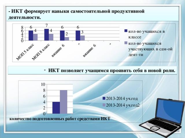 - ИКТ формирует навыки самостоятельной продуктивной деятельности.
