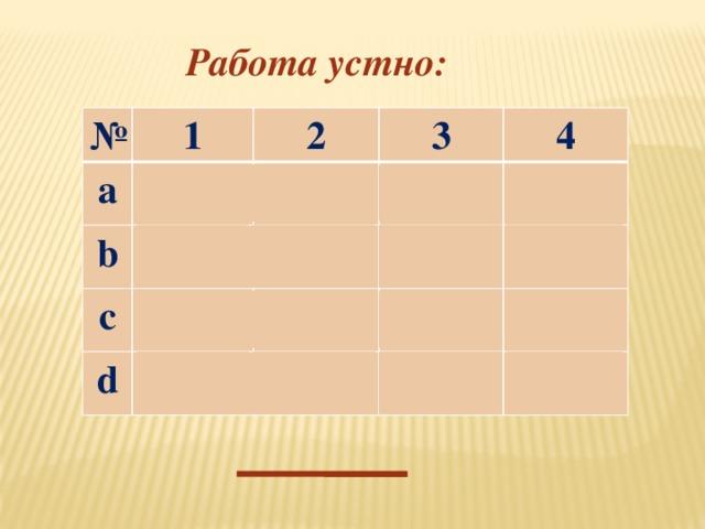 Работа устно: № 1 a 2 b c 3 4 d Е Е Н Р П