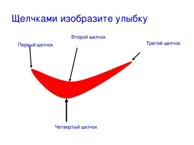 Щелчками изобразите улыбку Второй щелчок Третий щелчок Первый щелчок Четвертый щелчок