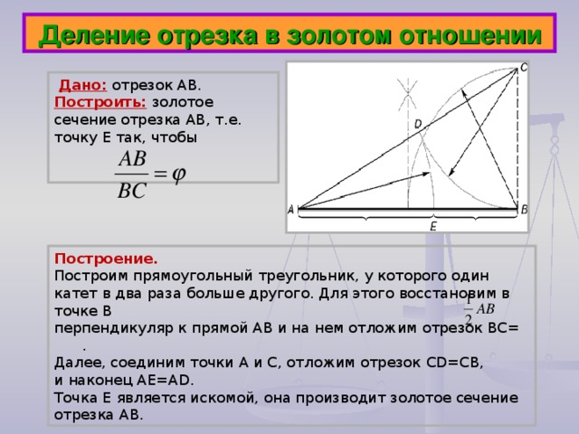 Деление отрезка в золотом отношении  Дано:  отрезок АВ. Построить:  золотое сечение отрезка АВ, т.е. точку Е так, чтобы Построение. Построим прямоугольный треугольник, у которого один катет в два раза больше другого. Для этого восстановим в точке В перпендикуляр к прямой АВ и на нем отложим отрезок ВС= . Далее, соединим точки А и С, отложим отрезок CD = CB , и наконец AE = AD . Точка Е является искомой, она производит золотое сечение отрезка АВ.