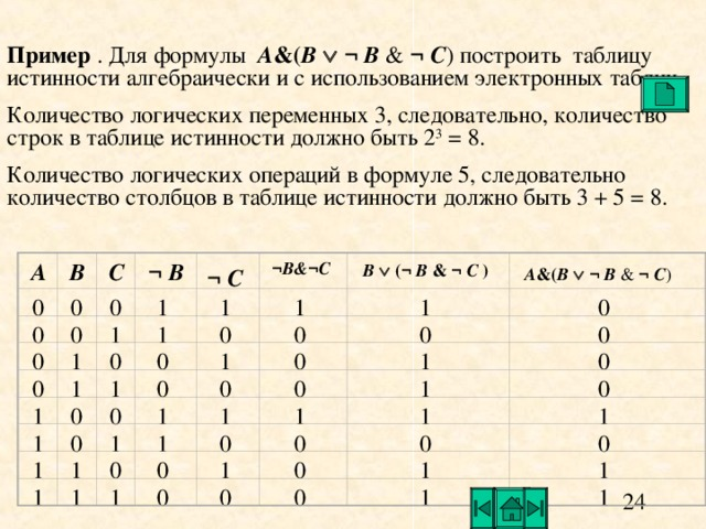 Пример . Для формулы A &( B    ¬ В  & ¬  C ) построить таблицу истинности алгебраически и с использованием электронных таблиц. Количество логических переменных 3, следовательно, количество строк в таблице истинности должно быть 2 3 = 8. Количество логических операций в формуле 5, следовательно количество столбцов в таблице истинности должно быть 3 + 5 = 8. B    ( ¬ В  &  ¬  C  )   ¬ В & ¬ C         A  B  C  ¬ В    A &( B    ¬ В  & ¬  C ) ¬ С