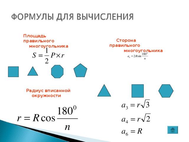 Площадь правильного  многоугольника  Сторона правильного  многоугольника  Радиус вписанной  окружности Данные формулы запоминаются очень тяжело для учащихся. Лишний раз визуально вспомнить их не помешает. Тренируется зрительная и слуховая память.