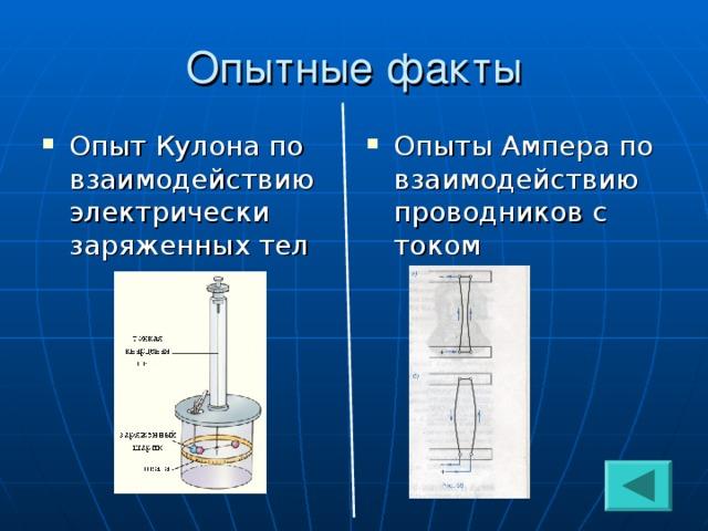 Опыт Кулона по взаимодействию электрически заряженных тел Опыты Ампера по взаимодействию проводников с током