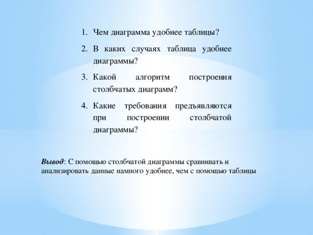 Чем диаграмма удобнее таблицы? В каких случаях таблица удобнее диаграммы? Какой алгоритм построения столбчатых диаграмм? Какие требования предъявляются при построении столбчатой диаграммы?