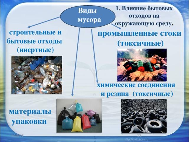 Виды мусора 1. Влияние бытовых отходов на окружающую среду .   строительные и бытовые отходы (инертные) промышленные стоки (токсичные) химические соединения и резина (токсичные) материалы упаковки  10/8/16