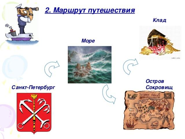 2. Маршрут путешествия Клад Море Остров C окровищ Санкт-Петербург 9