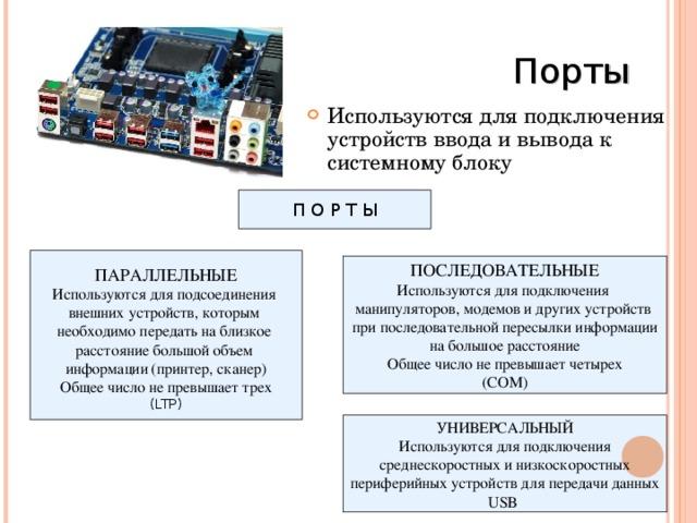 Порты Используются для подключения устройств ввода и вывода к системному блоку П О Р Т Ы ПАРАЛЛЕЛЬНЫЕ Используются для подсоединения внешних устройств, которым необходимо передать на близкое расстояние большой объем информации  (принтер, сканер) Общее число не превышает трех (LTP) ПОСЛЕДОВАТЕЛЬНЫЕ Используются для подключения манипуляторов, модемов и других устройств при последовательной пересылки информации на большое расстояние Общее число не превышает четырех (COM) УНИВЕРСАЛЬНЫЙ Используются для подключения  среднескоростных и низкоскоростных периферийных устройств для передачи данных USB