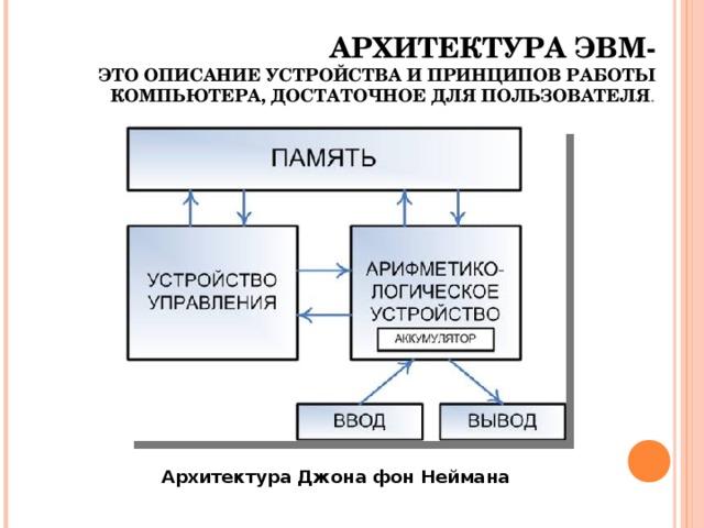АРХИТЕКТУРА ЭВМ-  ЭТО ОПИСАНИЕ УСТРОЙСТВА И ПРИНЦИПОВ РАБОТЫ КОМПЬЮТЕРА, ДОСТАТОЧНОЕ ДЛЯ ПОЛЬЗОВАТЕЛЯ . Архитектура Джона фон Неймана