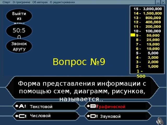 Выйти из игры 50:50 Звонок другу Вопрос №9 1 - 500 Форма представления информации с помощью схем, диаграмм, рисунков, называется.. Графической Текстовой  Числовой Звуковой