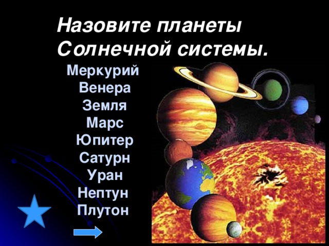 Назовите планеты Солнечной системы.  Меркурий  Венера  Земля  Марс  Юпитер  Сатурн  Уран  Нептун Плутон