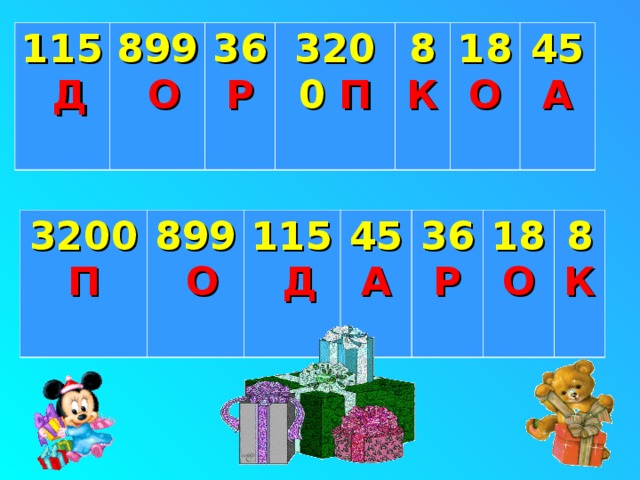 115  Д 899  О 36 Р 3200 П 8 К 18 О 45 А  3200 П  899 115  О  45 А  Д 36 Р   18 О 8 К