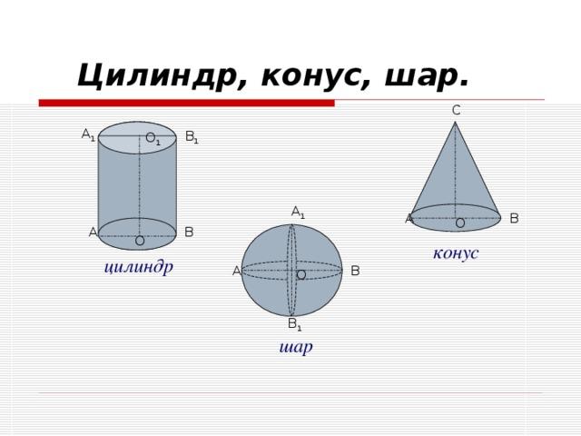 Цилиндр, конус, шар. С А 1 В 1 О 1 А 1 А В О В А О конус цилиндр А В О В 1 шар