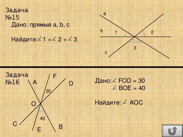 Задача №15 a Дано: прямые а, b, c Найдите: 1 + 2 + 3 b 1 2 3 c Задача №16 F Дано: FOD = 30  BOE = 40 Найдите: AOC A D 30 O 40 C B E