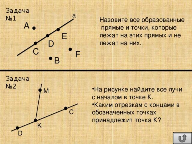 Задача №1 a Назовите все образованные  прямые и точки, которые лежат на этих прямых и не лежат на них. A E D C F B Задача №2 На рисунке найдите все лучи с началом в точке К. Каким отрезкам с концами в обозначенных точках принадлежит точка К? M C K D