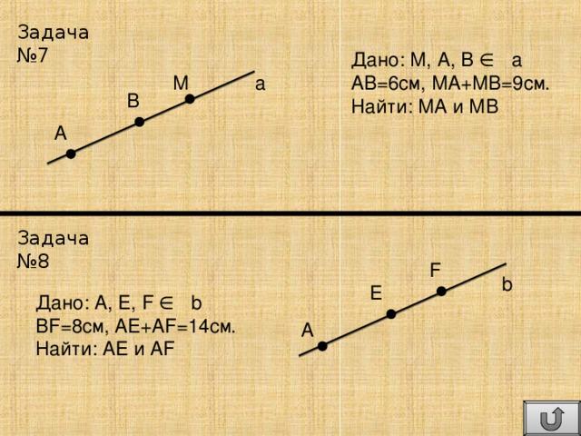 Задача №7 Дано: М, А, В а АВ=6см, МА+МВ=9см. Найти: МА и МВ М а В А Задача №8 F b E Дано: А, E, F  b BF = 8 см, AE + AF = 14 см. Найти: А E и AF A