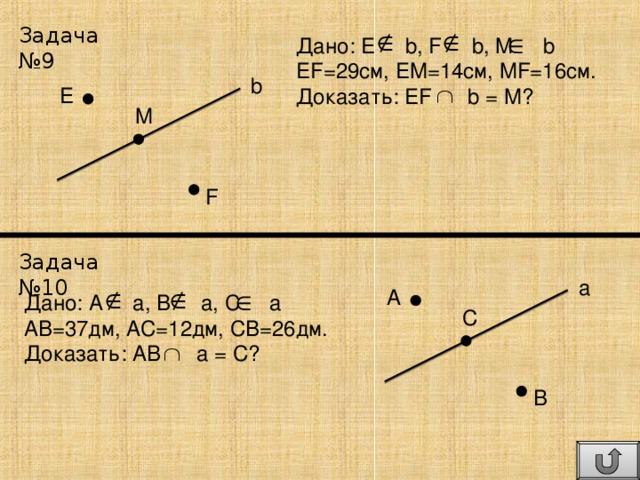 Задача №9 Дано: E  b , F  b , M  b EF = 29 см, EM =1 4 см, MF = 1 6см. Доказать: EF  b = M ? b E M F Задача №10 а А Дано: А а, В а, С а АВ=37дм, АС=12дм, СВ=26дм. Доказать: АВ а = С? С В