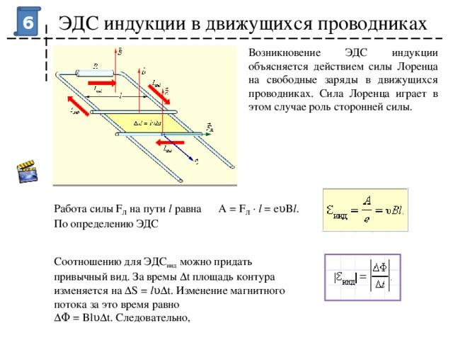 ЭДС индукции в движущихся проводниках 6 Возникновение ЭДС индукции объясняется действием силы Лоренца на свободные заряды в движущихся проводниках. Сила Лоренца играет в этом случае роль сторонней силы. Работа силы F Л на пути l равна A = F Л · l = eυB l . По определению ЭДС Соотношению для ЭДС инд можно придать привычный вид. За времы Δt площадь контура изменяется на ΔS = l υΔt. Изменение магнитного потока за это время равно ΔΦ = BlυΔt. Следовательно,