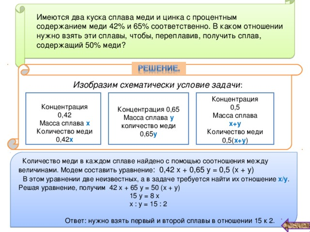Имеются два куска сплава меди и цинка с процентным содержанием меди 42% и 65% соответственно. В каком отношении нужно взять эти сплавы, чтобы, переплавив, получить сплав, содержащий 50% меди? Изобразим схематически условие задачи : Концентрация 0,5 Масса сплава х+у Количество меди 0,5( х+у ) Концентрация 0,42 Масса сплава х Количество меди 0,42 х Концентрация 0,65 Масса сплава у количество меди 0,65 у  Количество меди в каждом сплаве найдено с помощью соотношения между величинами. Модем составить уравнение : 0,42 х + 0,65 у = 0,5 (х + у)  В этом уравнении две неизвестных, а в задаче требуется найти их отношение х/у . Решая уравнение, получим 42 х + 65 у = 50 (х + у)  15 у = 8 х  х : у = 15 : 2  Ответ: нужно взять первый и второй сплавы в отношении 15 к 2.