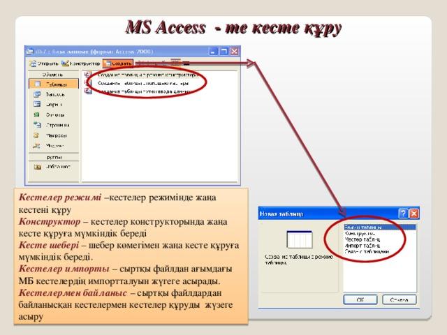MS Access - те кесте құру Кестелер режимі –кестелер режимінде жаңа кестені құру Конструктор  – кестелер конструкторында жаңа кесте құруға мүмкіндік береді Кесте шебері – шебер көмегімен жаңа кесте құруға мүмкіндік береді. Кестелер импорты – сыртқы файлдан ағымдағы МБ кестелердің импортталуын жүгеге асырады. Кестелермен байланыс – сыртқы файлдардан байланысқан кестелермен кестелер құруды жүзеге асыру