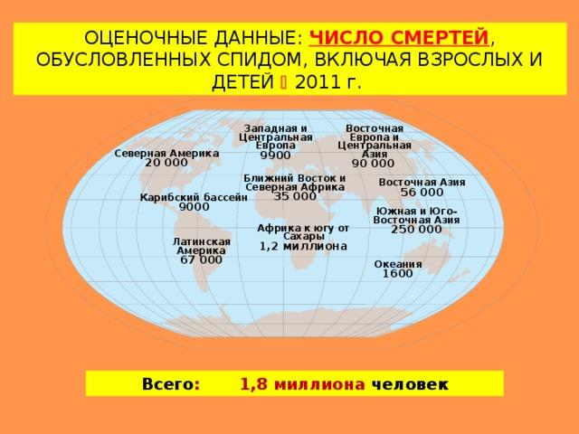 ОЦЕНОЧНЫЕ ДАННЫЕ: ЧИСЛО СМЕРТЕЙ , ОБУСЛОВЛЕННЫХ СПИДОМ, ВКЛЮЧАЯ ВЗРОСЛЫХ И ДЕТЕЙ   201 1 г.  Западная и Центральная Европа 9900  Восточная Европа и Центральная Азия 90 000  Северная Америка 20 000  Ближний Восток и Северная Африка 35 000 Восточная Азия 56 000 Карибский бассейн 9000  Южная и Юго-Восточная Азия 250 000  Африка к югу от Сахары 1 , 2 миллиона  Латинская Америка 67 000  Океания 1600 Всего :  1 , 8 миллиона человек