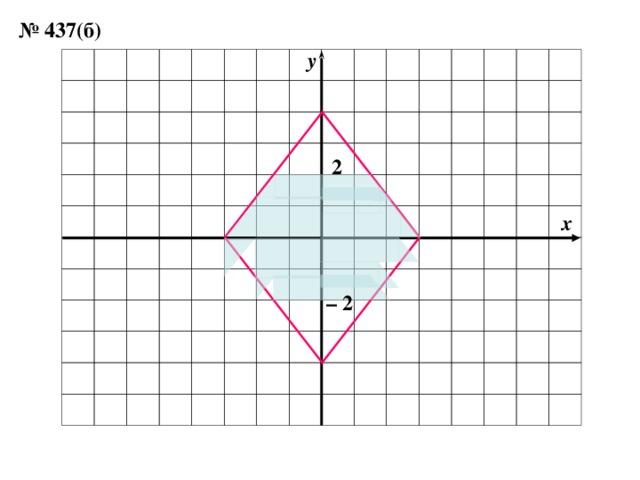 № 437(б) y 2 x – 2