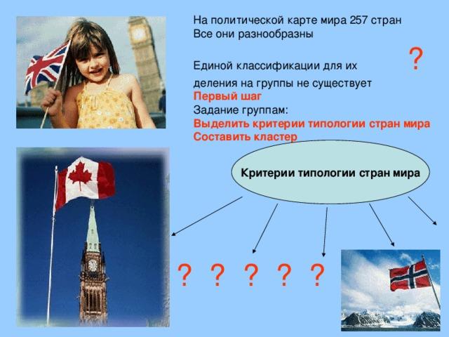 ? Первый шаг Выделить критерии типологии стран мира Составить кластер  Критерии типологии стран мира ? ? ? ? ?