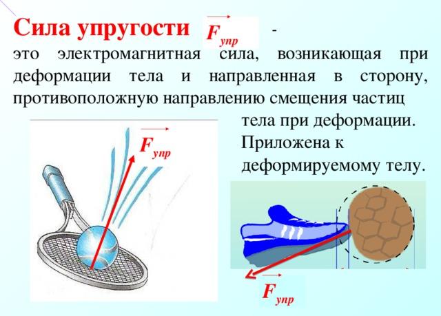 Сила упругости    - это электромагнитная сила, возникающая при деформации тела и направленная в сторону, противоположную направлению смещения частиц  тела при деформации.  Приложена к  деформируемому телу. F упр F упр F упр