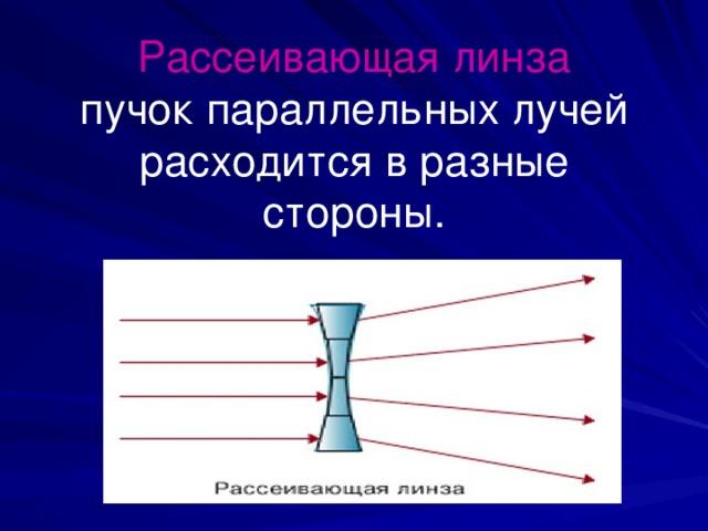 Рассеивающая линза  пучок параллельных лучей расходится в разные стороны.