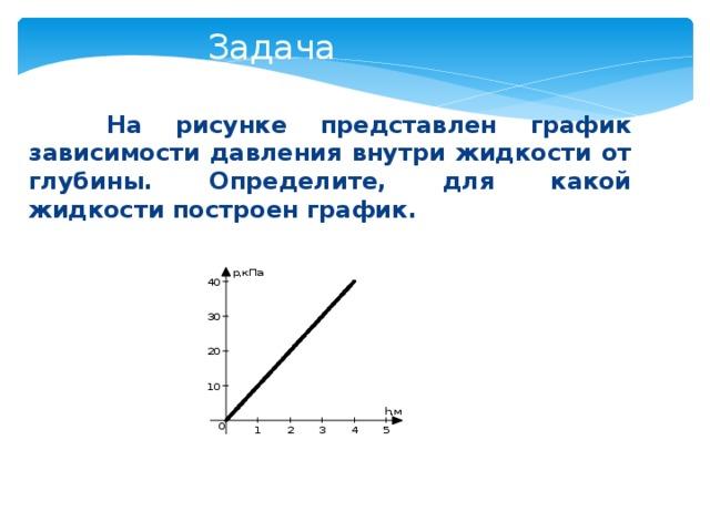 Задача  На рисунке представлен график зависимости давления внутри жидкости от глубины. Определите, для какой жидкости построен график.