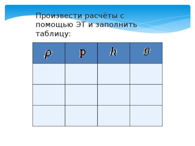 Произвести расчёты с помощью ЭТ и заполнить таблицу: