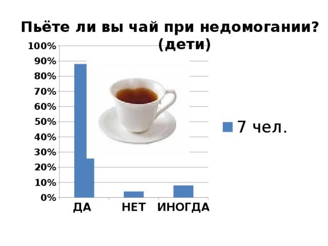 Пьёте ли вы чай при недомогании?  (дети)