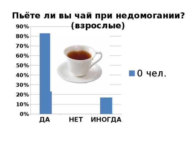 Пьёте ли вы чай при недомогании?  (взрослые)