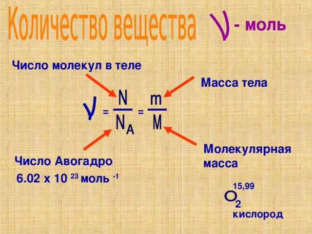 - моль  Число молекул в теле Масса тела = = Молекулярная масса Число Авогадро 6.02 х 10 23 моль -1 15,99 2 кислород