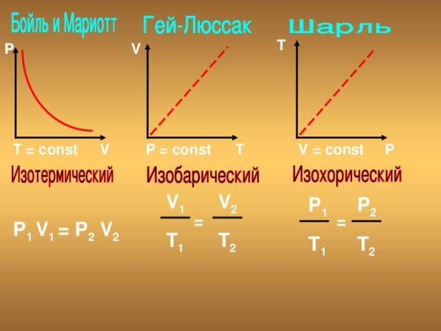 T P V V T Т = const  P = const  V = const P V 1 T 1 V 2 T 2 P 1 T 1 P 2 T 2 = = P 1 V 1 = P 2 V 2