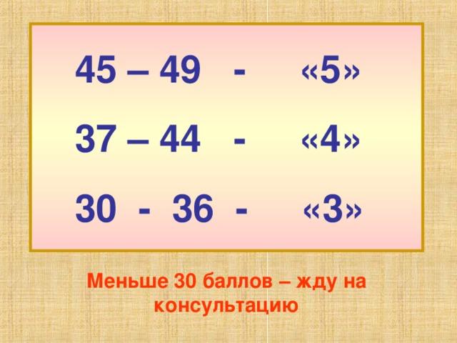 45 – 49 - «5» 37 – 44 - «4» 30 - 36 - «3» Меньше 30 баллов – жду на консультацию