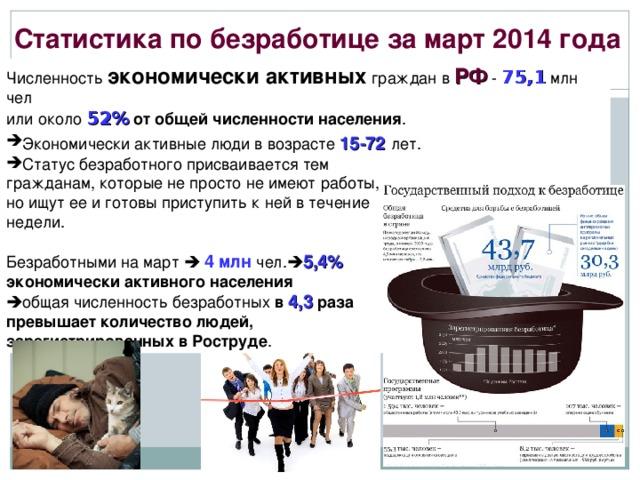 Статистика по безработице за март 2014 года  Численность экономически активных граждан в РФ - 75,1 млн чел или около 52% от общей численности населения . Экономически активные люди в возрасте 15-72  лет. Статус безработного присваивается тем гражданам, которые не просто не имеют работы, но ищут ее и готовы приступить к ней в течение недели.  Безработными на март   4 млн чел.  5,4%  экономически активного населения    общая численность безработных в 4,3 раза превышает количество людей, зарегистрированных в Роструде .