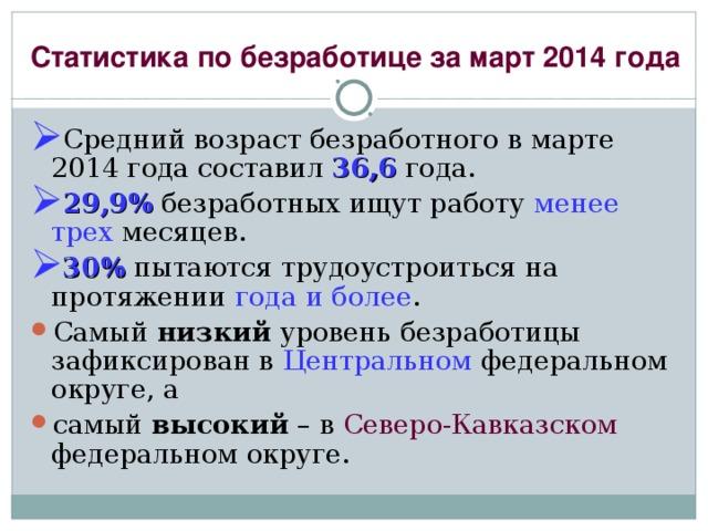 Статистика по безработице за март 2014 года