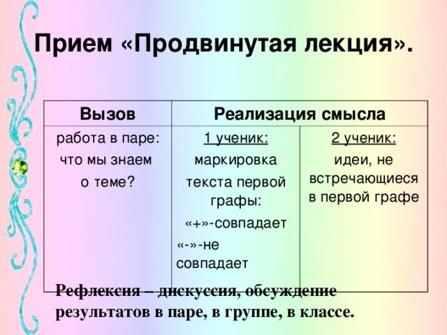 Прием «Продвинутая лекция». Вызов Реализация смысла работа в паре: что мы знаем о теме? 1 ученик: маркировка текста первой графы: «+»-совпадает «-»-не совпадает 2 ученик: идеи, не встречающиеся в первой графе Рефлексия – дискуссия, обсуждение результатов в паре, в группе, в классе.