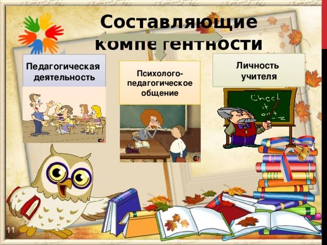 Составляющие компетентности Личность учителя Педагогическая деятельность Психолого- педагогическое общение