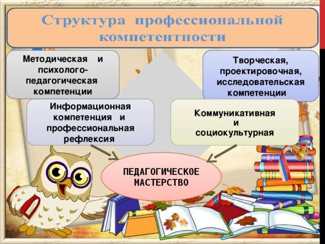 Методическая и Творческая, психолого-педагогическая проектировочная, исследовательская компетенции компетенции Коммуникативная Информационная компетенция и профессиональная  и  социокультурная рефлексия ПЕДАГОГИЧЕСК0Е МАСТЕРСТВО