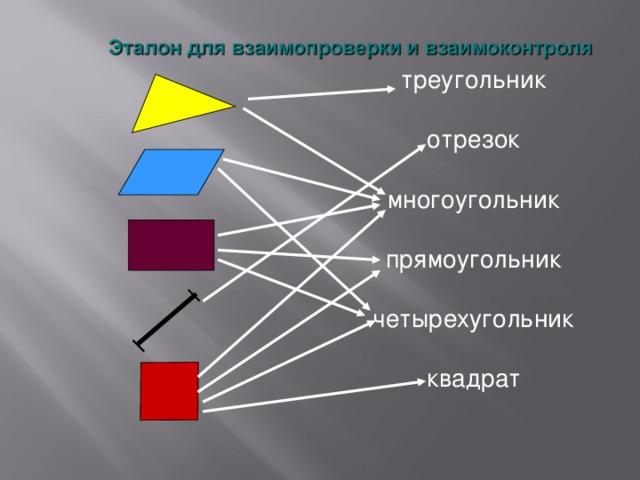 треугольник отрезок многоугольник прямоугольник четырехугольник квадрат