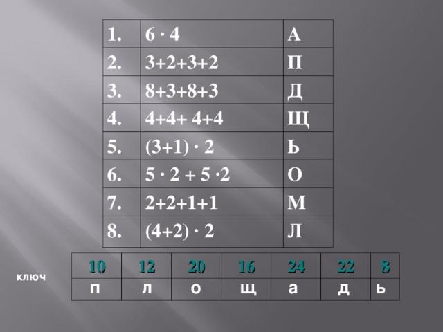 1. 6 · 4 2. 3+2+3+2 А 3. П 4. 8+3+8+3 4+4+ 4+4 Д 5. (3+1) · 2 Щ 6. 7. Ь 5 · 2 + 5 ·2 О 2+2+1+1 8. М (4+2) · 2 Л 10 12 20 16 24 22 8 ключ п л о щ а д ь